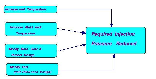 Project Proposal by [KANDREGULA PRASAD]